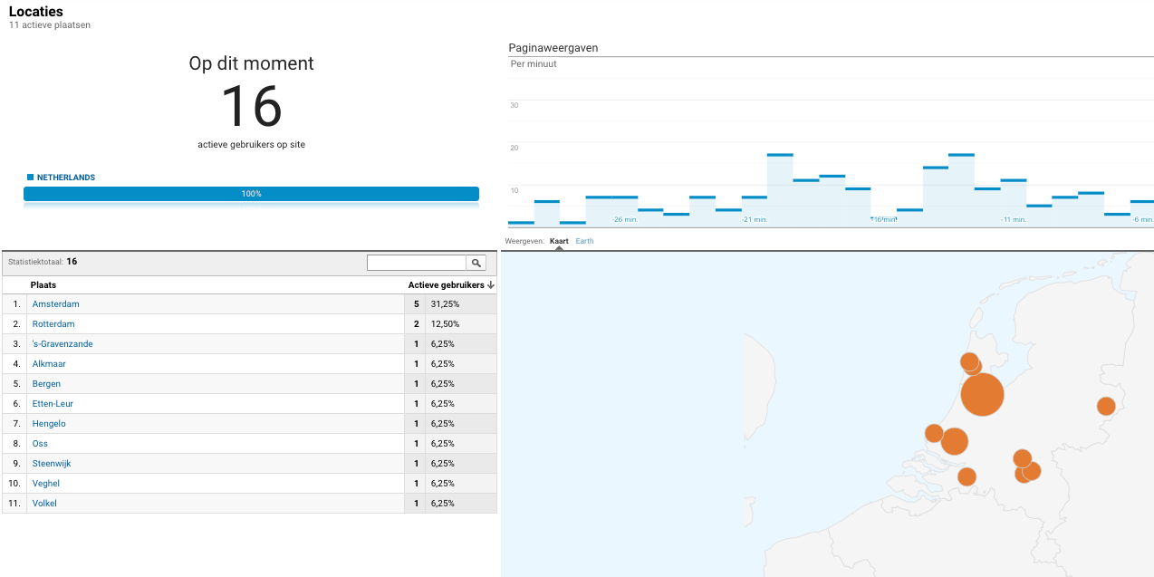 google_analytics_view_wjom