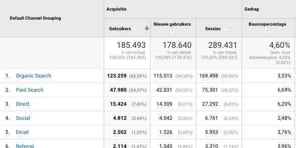 google_analytics_dashboard_wjom